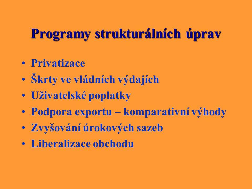 Programy strukturálních úprav
