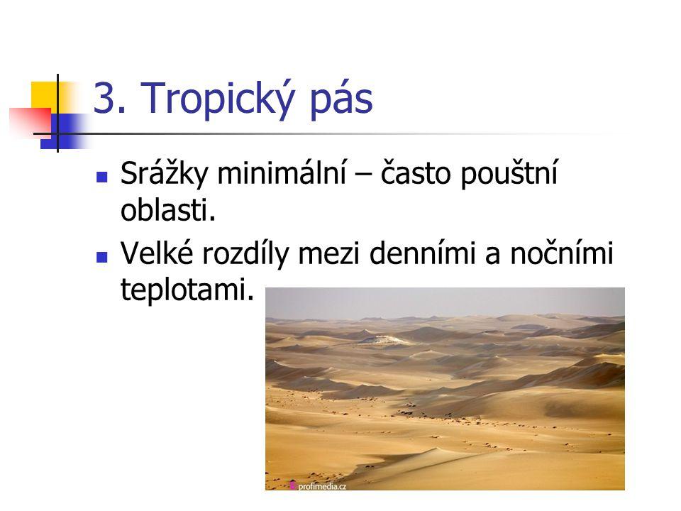 3. Tropický pás Srážky minimální – často pouštní oblasti.