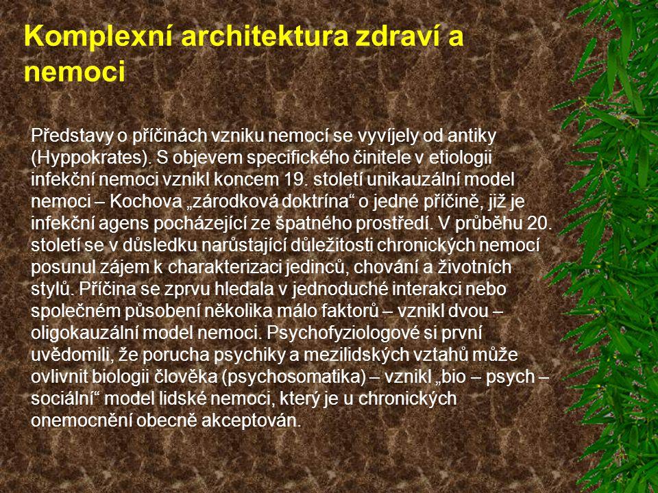 Komplexní architektura zdraví a nemoci