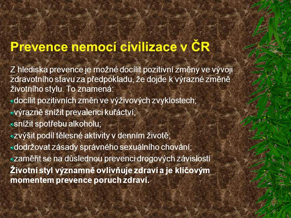 Prevence nemocí civilizace v ČR