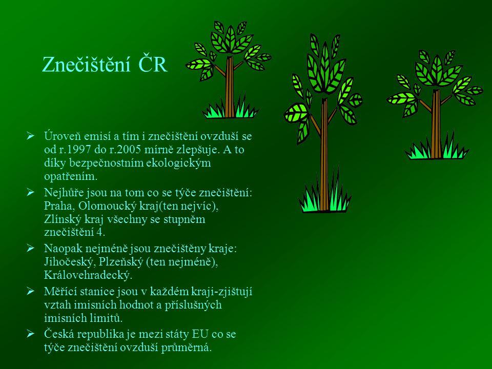 Znečištění ČR Úroveň emisí a tím i znečištění ovzduší se od r.1997 do r.2005 mírně zlepšuje. A to díky bezpečnostním ekologickým opatřením.