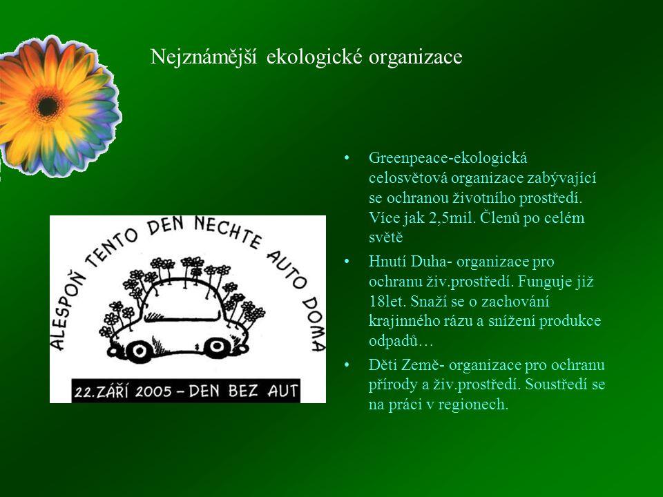 Nejznámější ekologické organizace