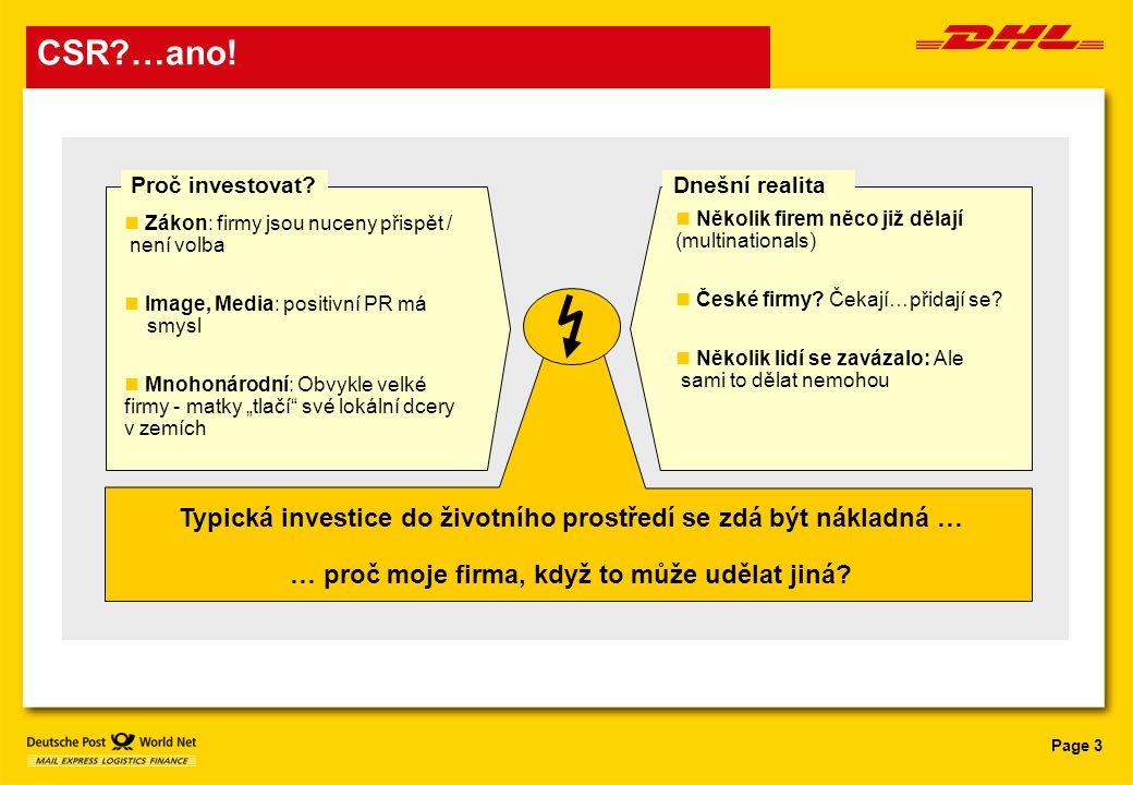 CSR …ano! Proč investovat Dnešní realita. Zákon: firmy jsou nuceny přispět / není volba. Image, Media: positivní PR má smysl.