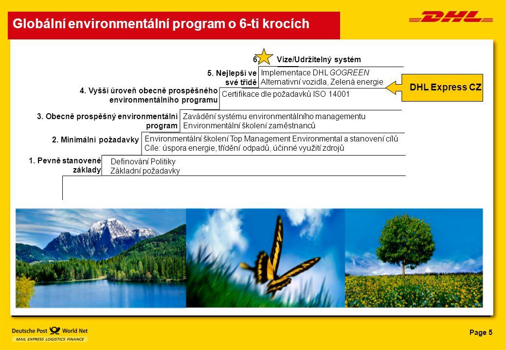 Globální environmentální program o 6-ti krocích