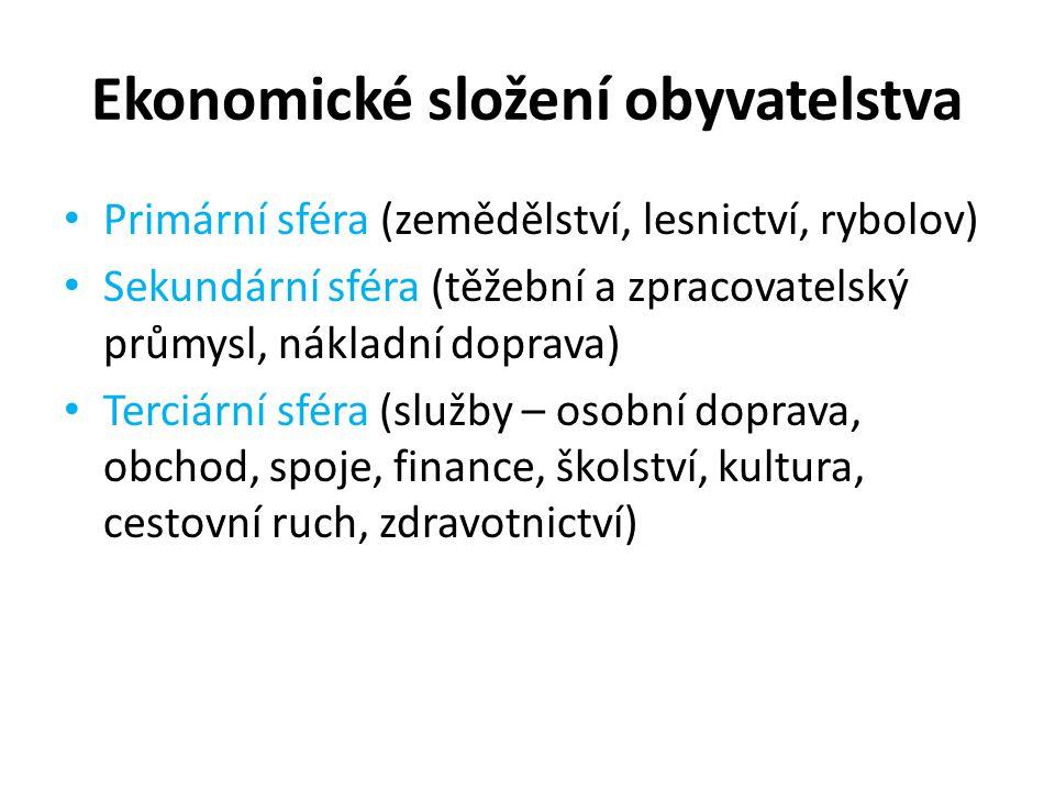 Ekonomické složení obyvatelstva