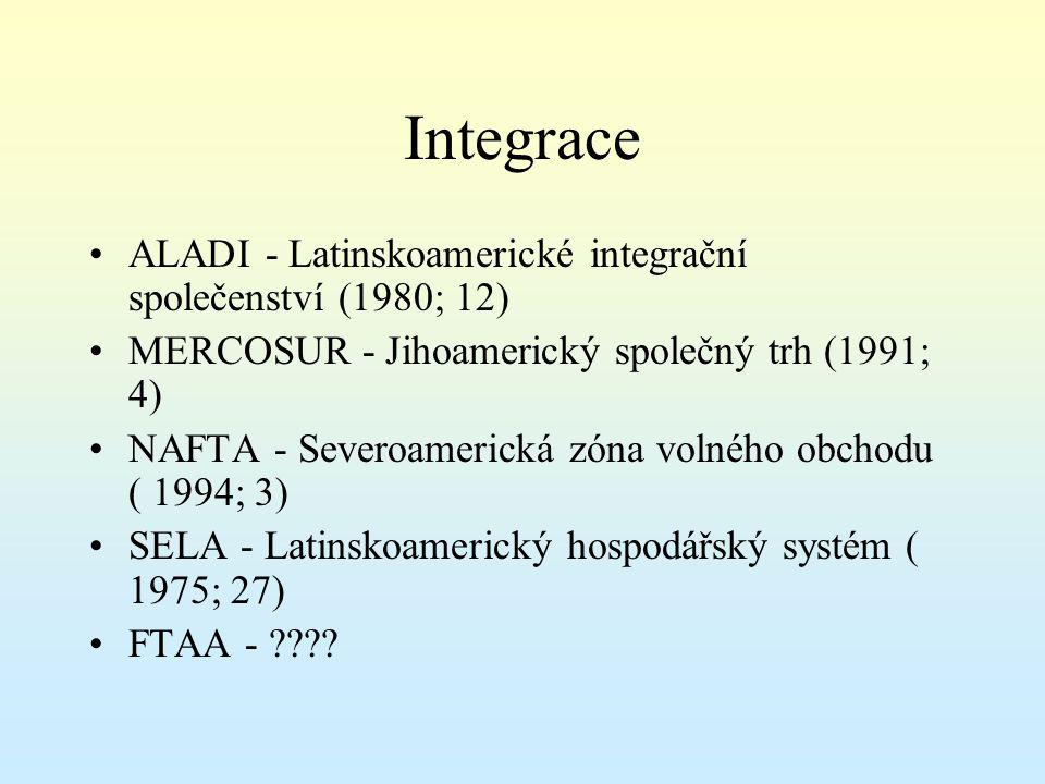 Integrace ALADI - Latinskoamerické integrační společenství (1980; 12)