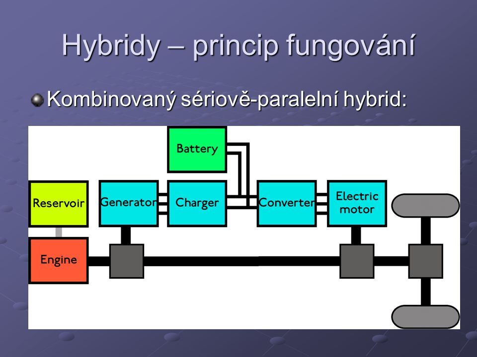 Hybridy – princip fungování