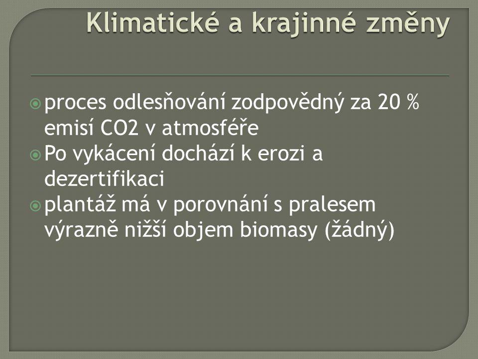 Klimatické a krajinné změny