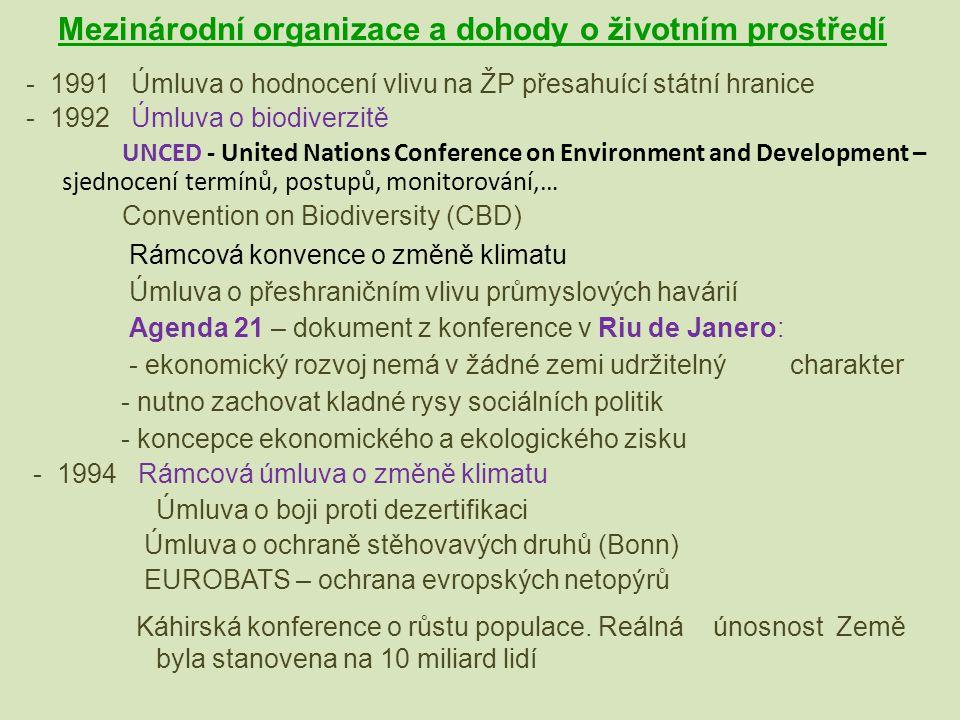 Mezinárodní organizace a dohody o životním prostředí