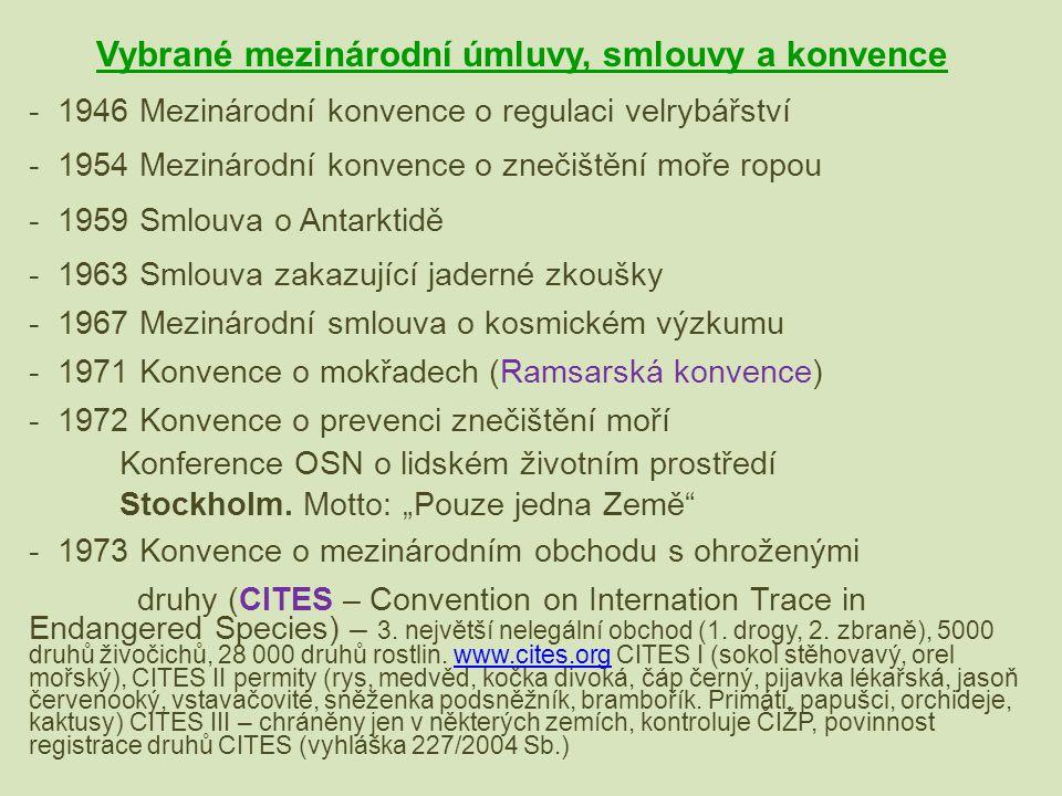 Vybrané mezinárodní úmluvy, smlouvy a konvence