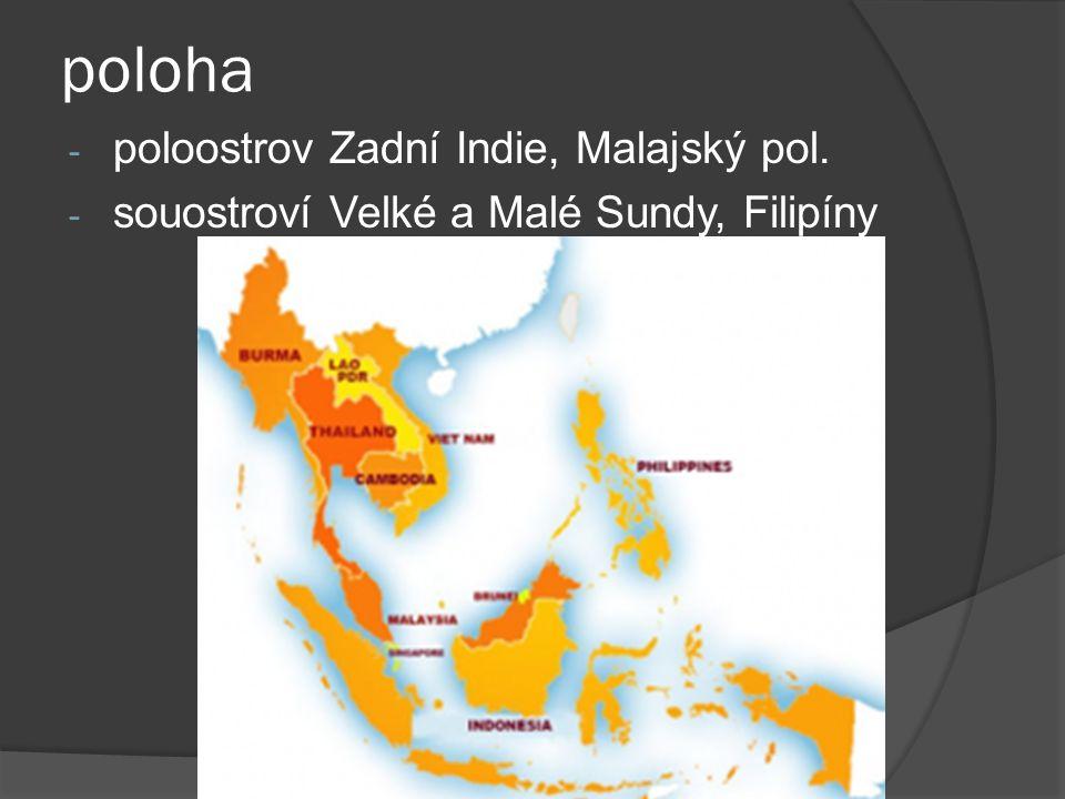 poloha poloostrov Zadní Indie, Malajský pol.