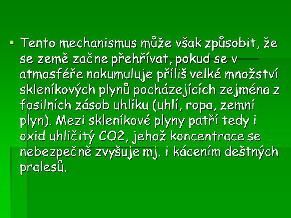 Tento mechanismus může však způsobit, že se země začne přehřívat, pokud se v atmosféře nakumuluje příliš velké množství skleníkových plynů pocházejících zejména z fosilních zásob uhlíku (uhlí, ropa, zemní plyn).