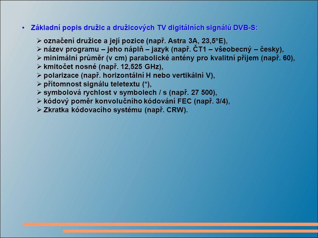 Základní popis družic a družicových TV digitálních signálů DVB-S:
