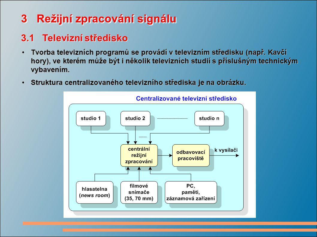 3 Režijní zpracování signálu