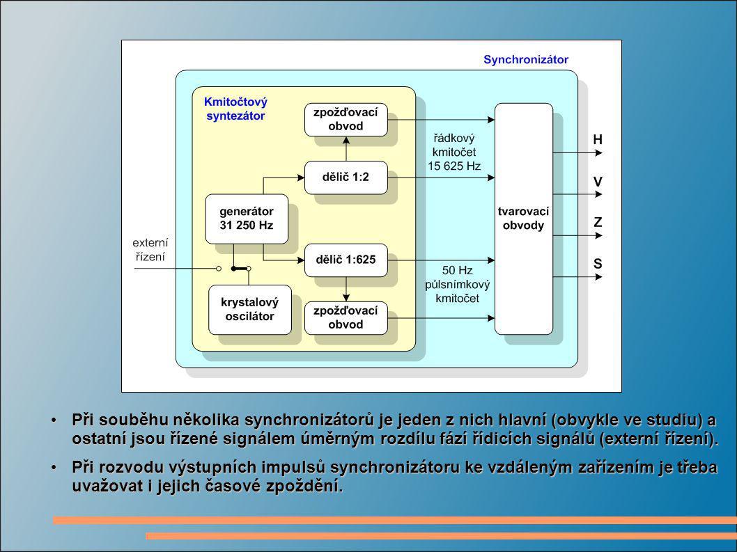 Při souběhu několika synchronizátorů je jeden z nich hlavní (obvykle ve studiu) a ostatní jsou řízené signálem úměrným rozdílu fází řídicích signálů (externí řízení).