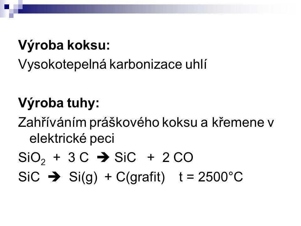 Výroba koksu: Vysokotepelná karbonizace uhlí. Výroba tuhy: Zahříváním práškového koksu a křemene v elektrické peci.