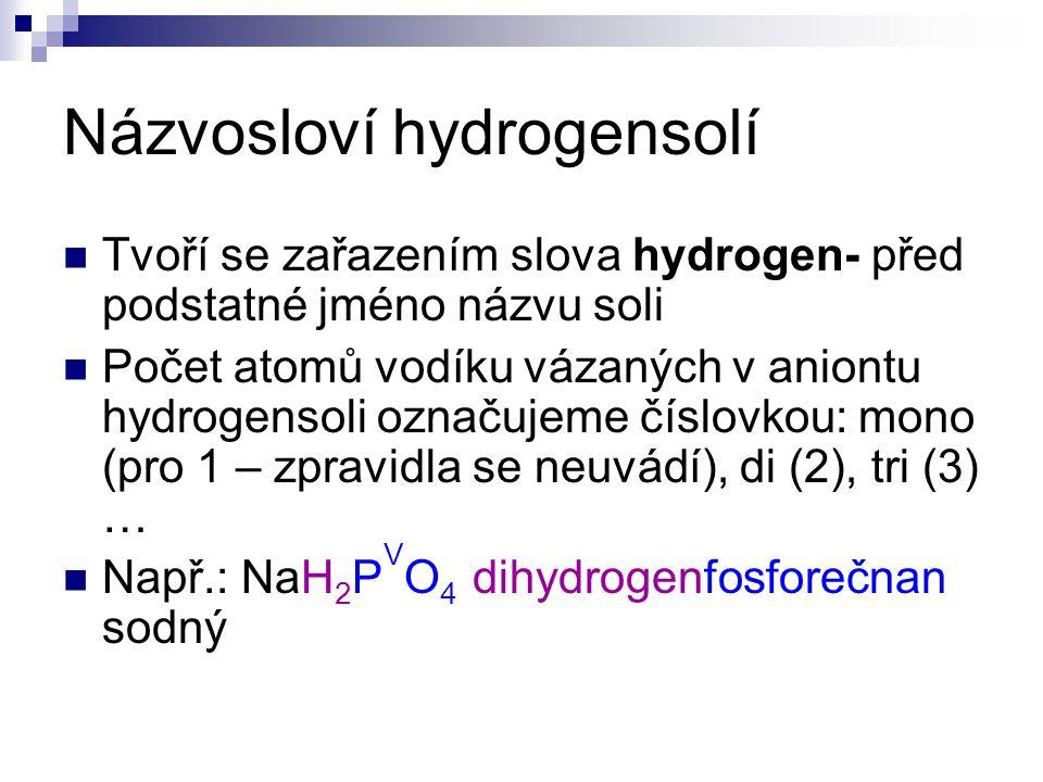 Názvosloví hydrogensolí