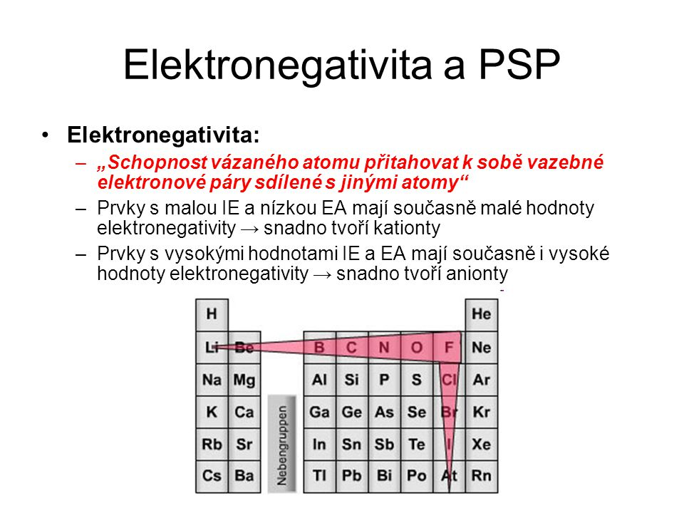 Elektronegativita a PSP