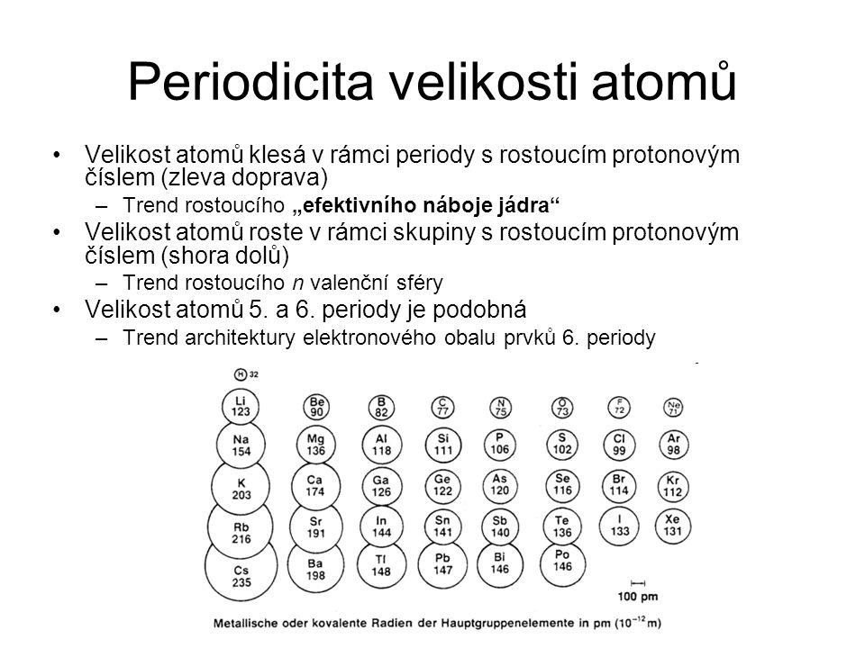 Periodicita velikosti atomů