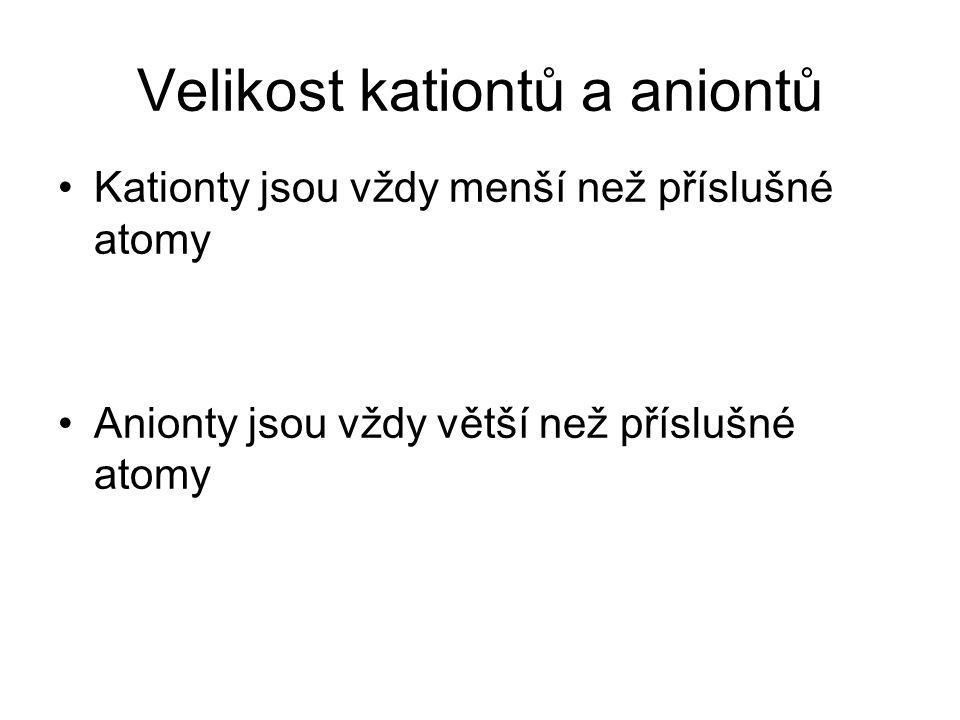 Velikost kationtů a aniontů