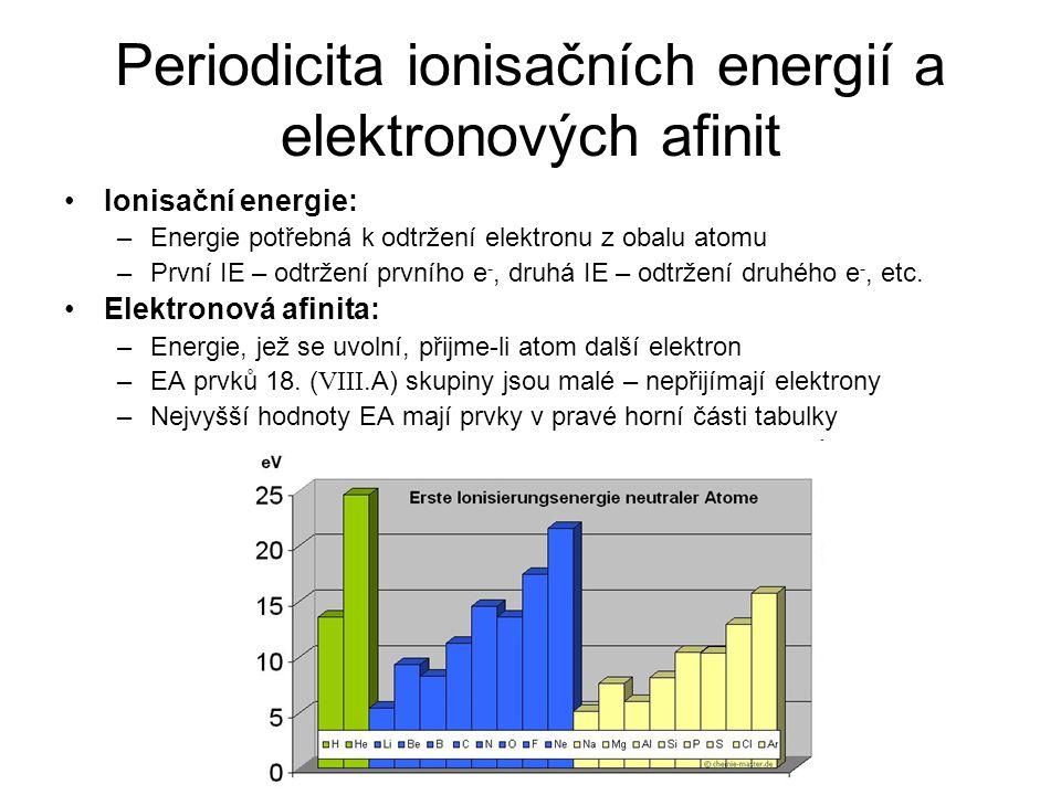 Periodicita ionisačních energií a elektronových afinit