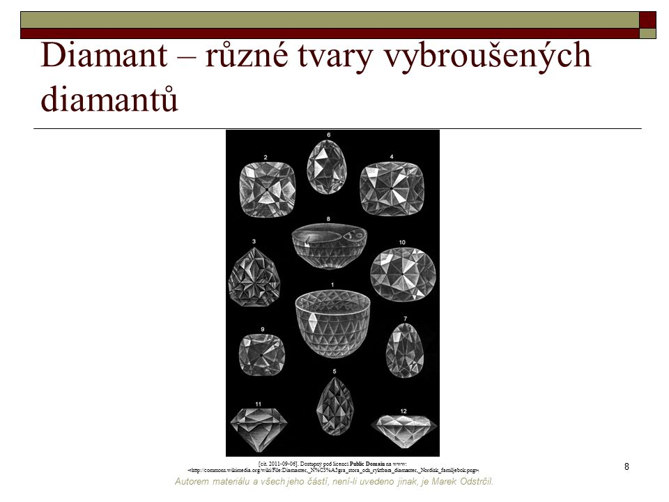 Diamant – různé tvary vybroušených diamantů