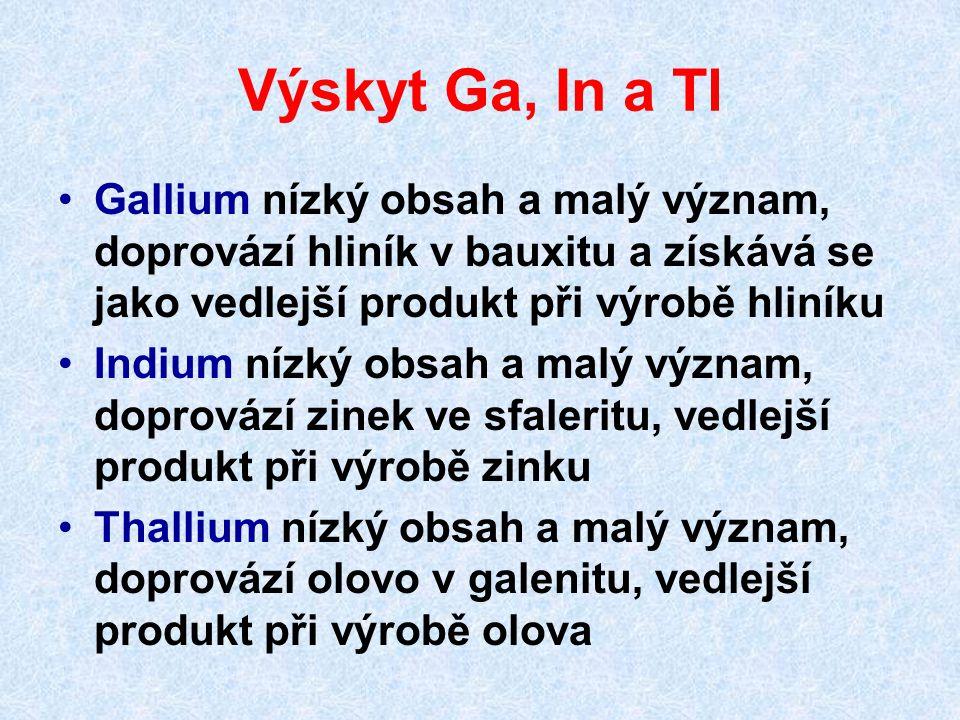 Výskyt Ga, In a Tl Gallium nízký obsah a malý význam, doprovází hliník v bauxitu a získává se jako vedlejší produkt při výrobě hliníku.