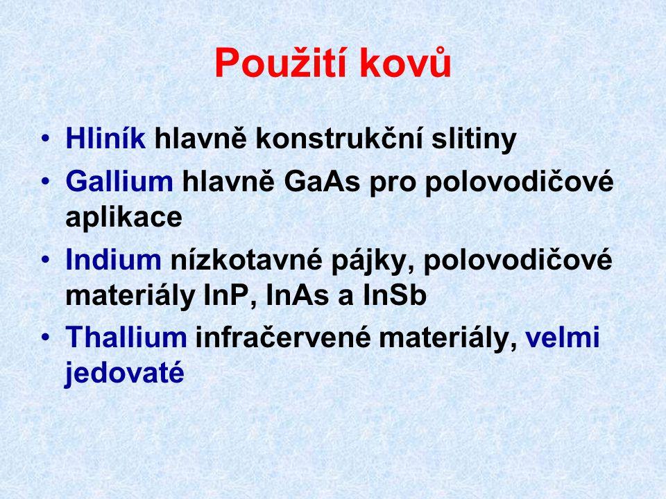 Použití kovů Hliník hlavně konstrukční slitiny