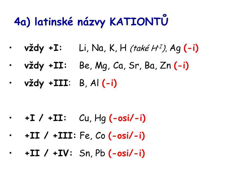 4a) latinské názvy KATIONTŮ