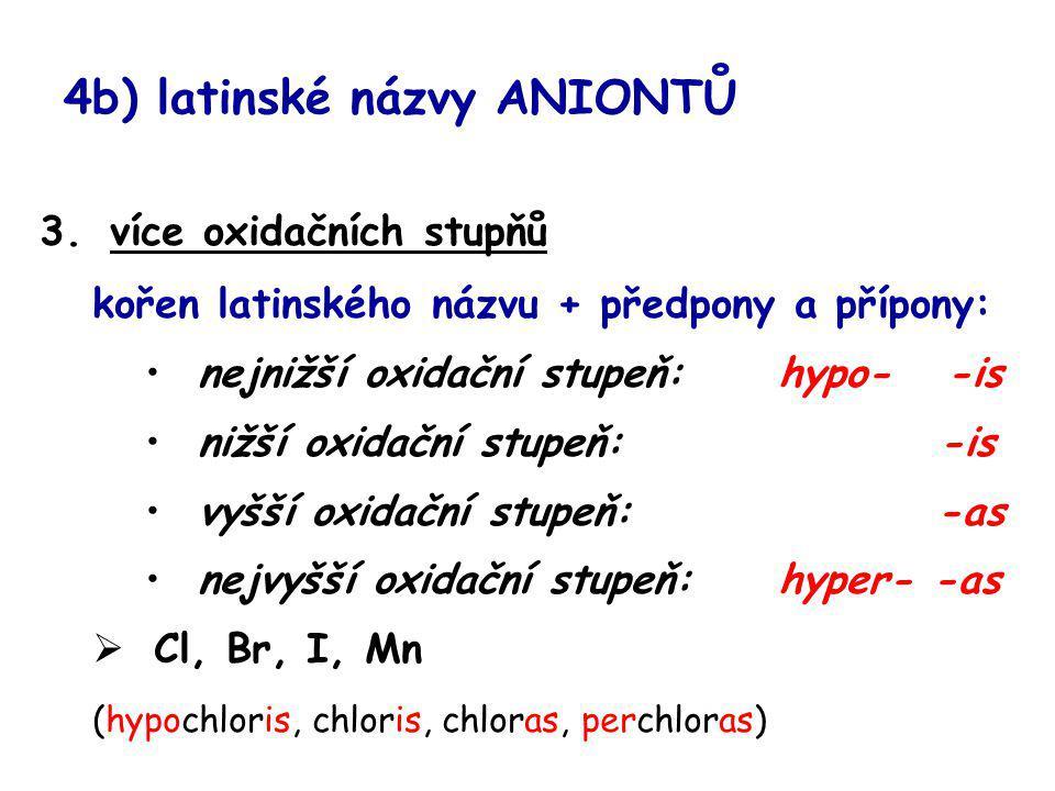 4b) latinské názvy ANIONTŮ