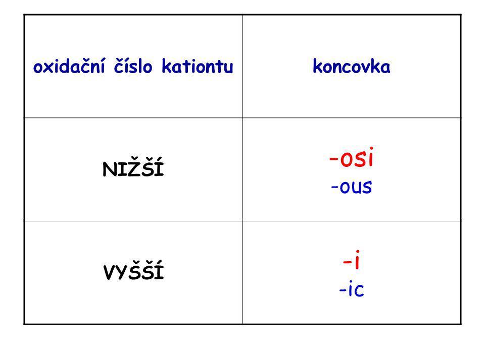 oxidační číslo kationtu
