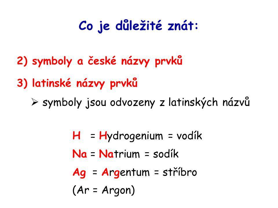 Co je důležité znát: 2) symboly a české názvy prvků