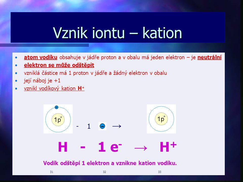 Vznik iontu – kation atom vodíku obsahuje v jádře proton a v obalu má jeden elektron – je neutrální.