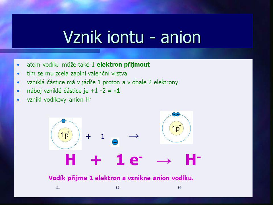 Vznik iontu - anion atom vodíku může také 1 elektron přijmout