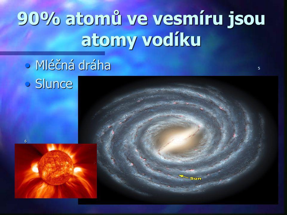 90% atomů ve vesmíru jsou atomy vodíku