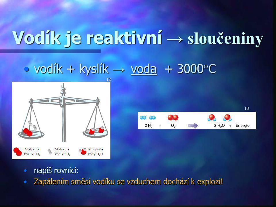 Vodík je reaktivní → sloučeniny