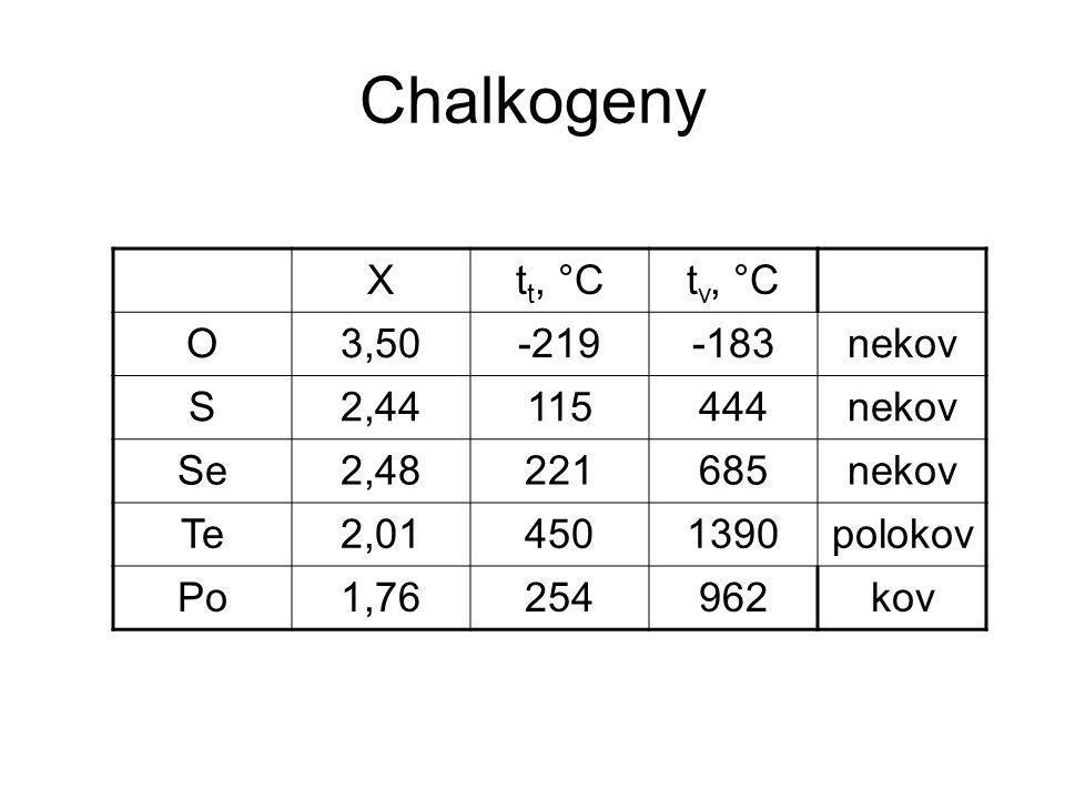 Chalkogeny X tt, °C tv, °C O 3,50 -219 -183 nekov S 2,44 115 444 Se