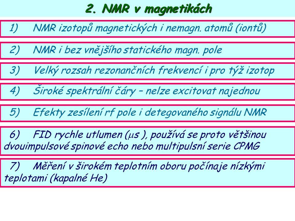 2. NMR v magnetikách Hyperjemné interakce