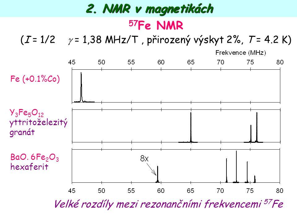 (I = 1/2  = 1,38 MHz/T , přirozený výskyt 2%, T = 4.2 K)
