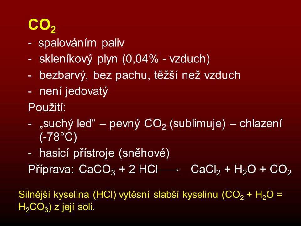 CO2 - spalováním paliv skleníkový plyn (0,04% - vzduch)