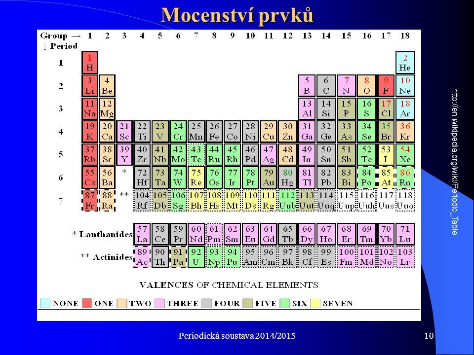 Mocenství prvků Periodická soustava 2014/2015