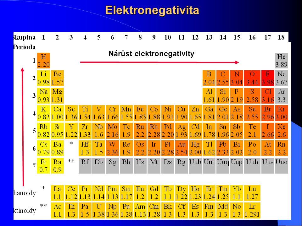 Elektronegativita Nárůst elektronegativity