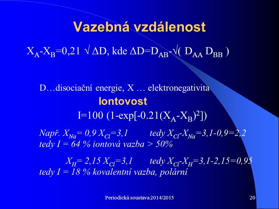 Vazebná vzdálenost XA-XB=0,21  ΔD, kde ΔD=DAB-( DAA DBB ) Iontovost