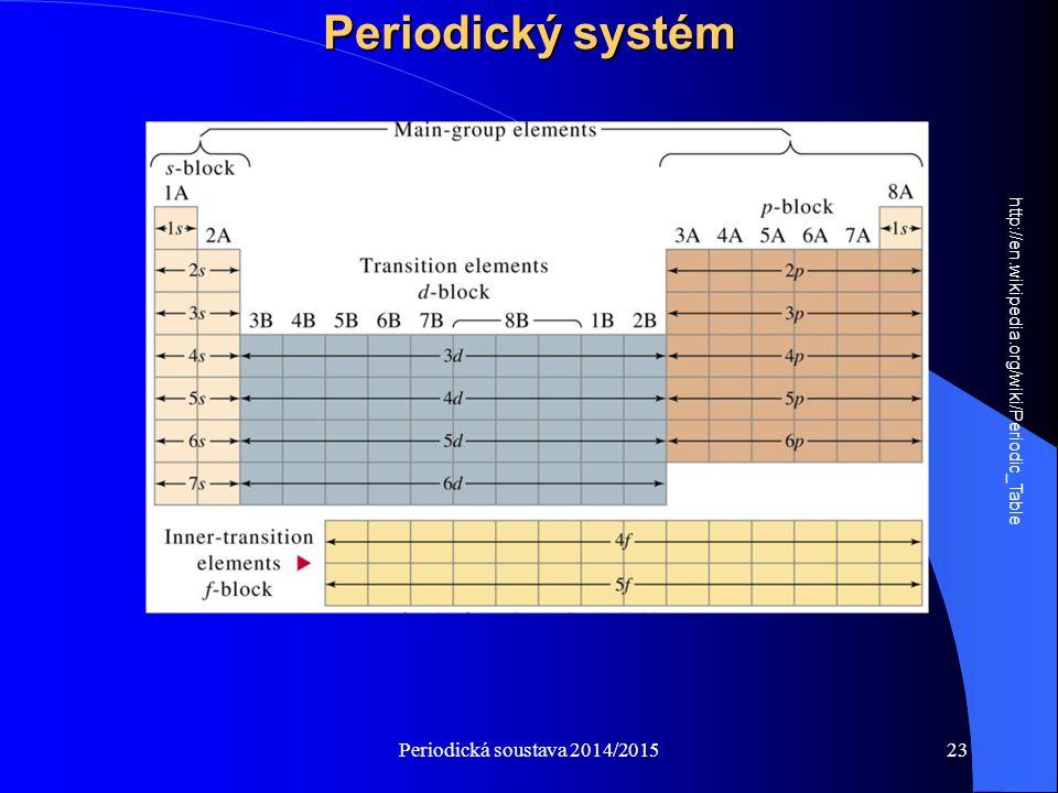 Periodický systém Periodická soustava 2014/2015