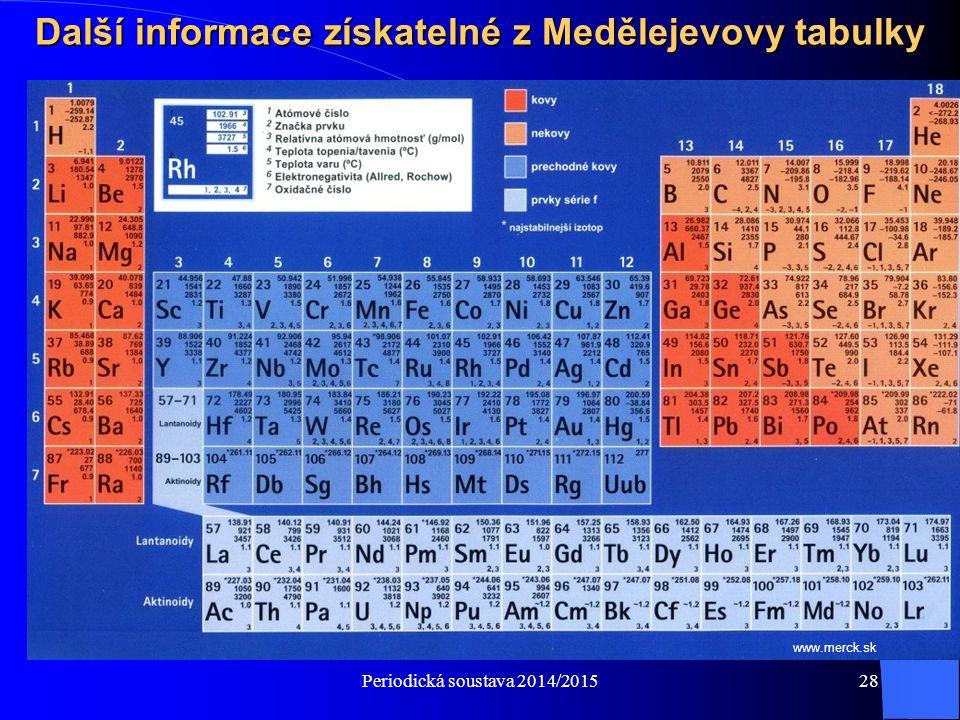 Další informace získatelné z Medělejevovy tabulky