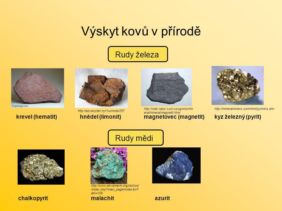 Výskyt kovů v přírodě Rudy železa Rudy mědi krevel (hematit)