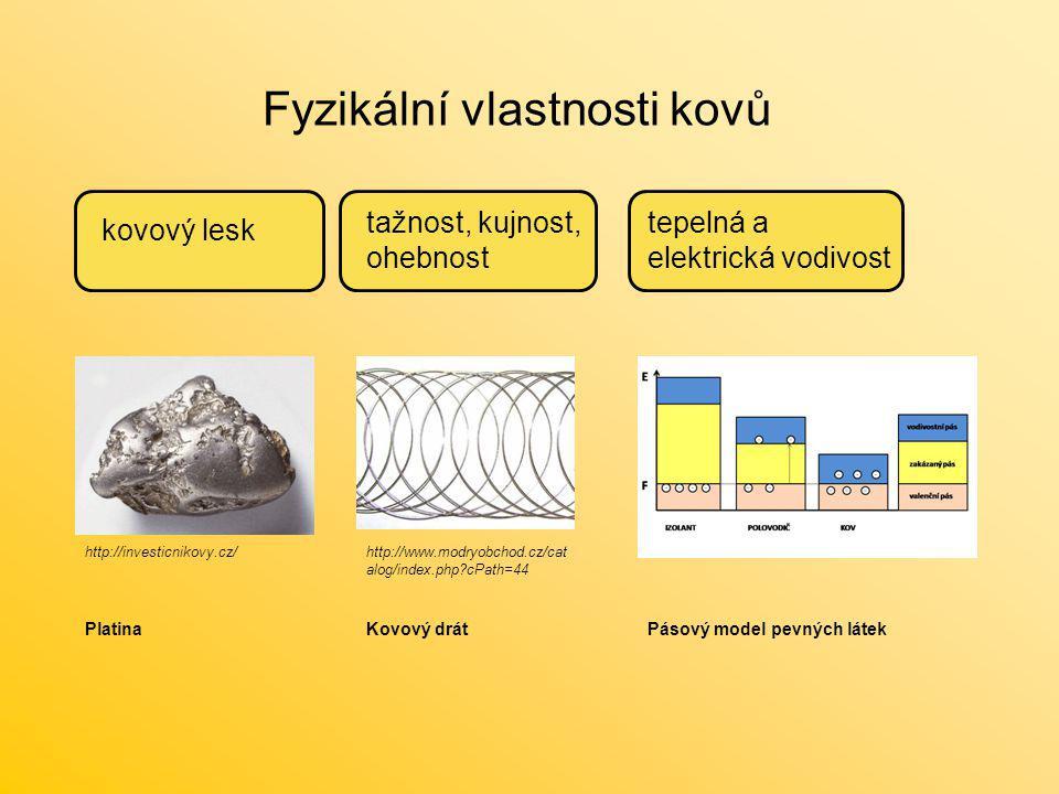 Fyzikální vlastnosti kovů