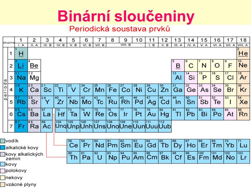 Binární sloučeniny