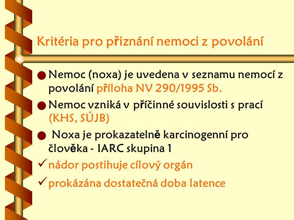 Kritéria pro přiznání nemoci z povolání