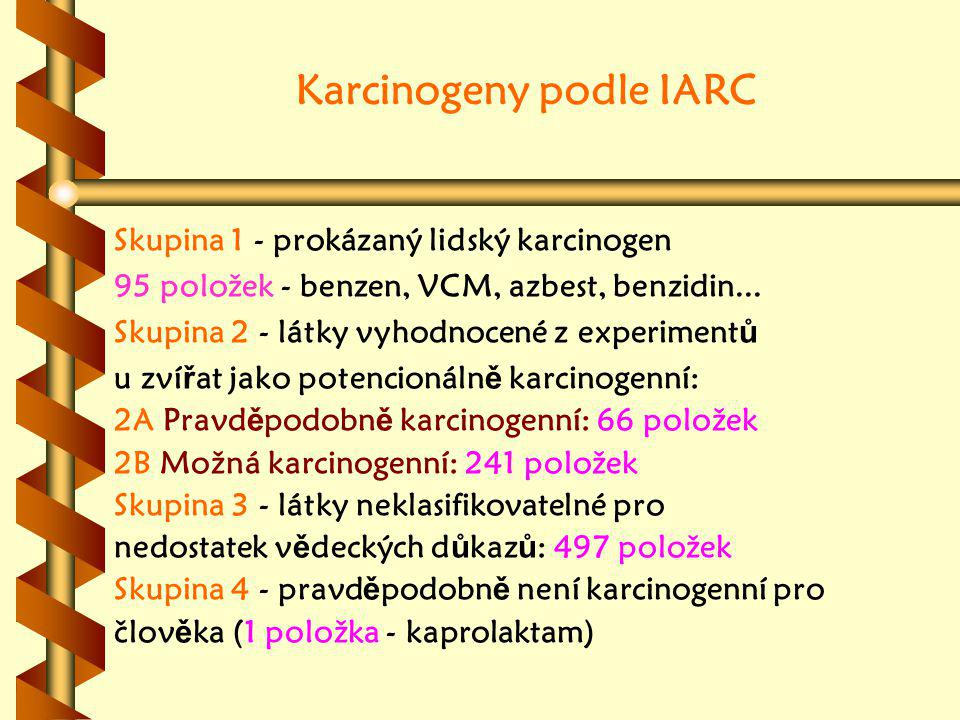 Karcinogeny podle IARC